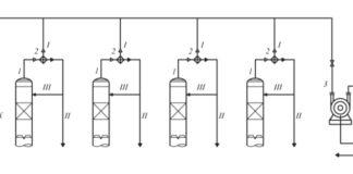 Рис. 1. Расчетная схема реконструкции цеха переработки отходов производства фенола и ацетона (Chem Cad): 1 – ректификационные колонны; 2 – дефлегматоры; 3 – жидкостно-кольцевой вакуумный насос; 4 – сепаратор газ – жидкость; 5 – теплообменник для охлаждения рабочей жидкости ЖКВН; 6 - предвключенный паровой эжектор; 7 – конденсатор; I – несконденсированные пары; II – дистиллят; III – флегма; IV – углеводородный газ (выхлоп); V – отводимая углеводородная фаза (балансовый избыток); VI – рабочая жидкость; VII – оборотная вода; VIII – водяной пар; IX – сконденсированные водяные пары