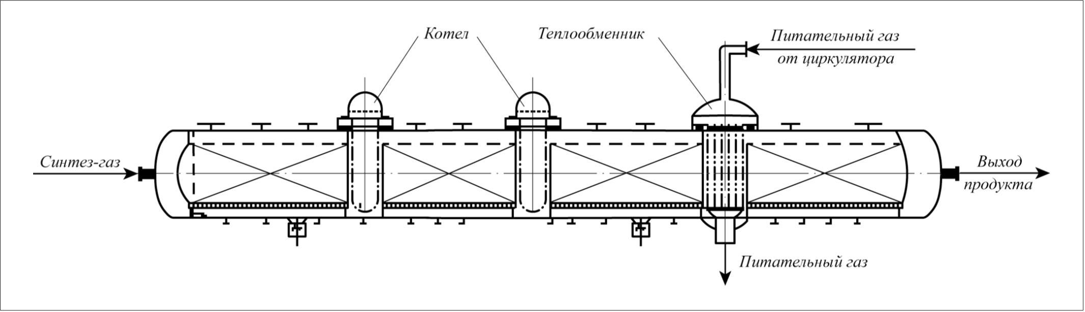 Теплообменник газа рекуперативный Кожухотрубный испаритель Alfa Laval DXD 770 Чайковский