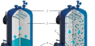 Рис. 3. Принцип работы динамического осветлительного фильтра в режиме работы (а) и промывки (б): 1 – верхнее дренажно-распределительное устройство; 2 – инерт; 3 – выход промывной воды; 4 – нижнее дренажно- распределительное устройство; 5 – вход исходной воды; 6 – герметичная перегородка; 7 – верхнее дренажно- распределительное устройство; 8 – гидроантрацит; 9 – кварцевый песок; 10 – гравий; 11 – нижнее дренажно- распределительное устройство; 12 – выход осветленной воды; 13 – вход промывной воды