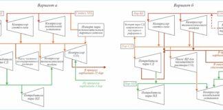 Изменения в системе распределения пара и ее балансировка