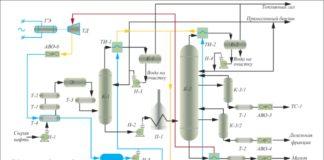 Рис. 2. Принципиальная схема установки ЭЛОУ-АТ с генерацией электроэнергии