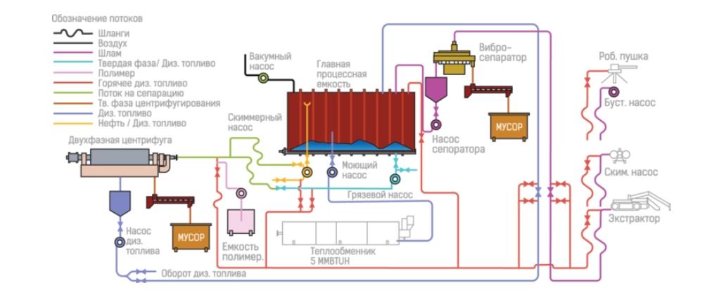 Производство, продажа и доставка питьевой воды в Липецке