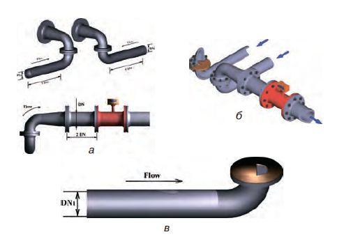 Рис. 2. Различные конфигурации трубопроводов по OIML R 137: а – трубопроводы для возмущений мягкого потока; б – трехмерное изображение трубопровода с мягким и возмущенным потоками; в – пластинчатая плита с половинной трубкой и отверстием для серьезных возмущений потока
