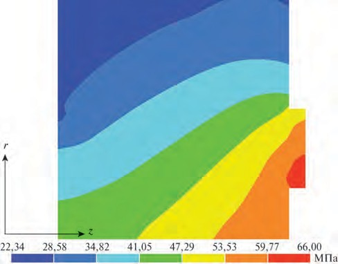 Рис. 1. Распределение давления на вращающемся кольце пары трения из карбида кремния