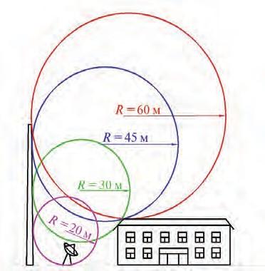 Рис. 3. Пример применения метода фиктивной сферы