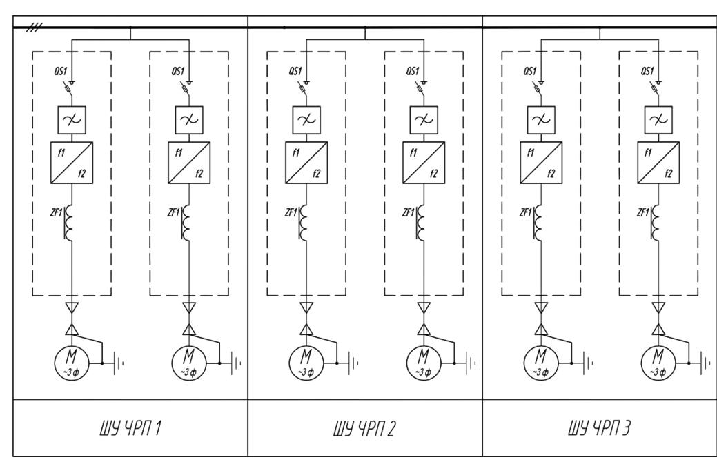 Рис. 5. Структурная схема электроснабжения АВО с частотно-регулируемым приводом