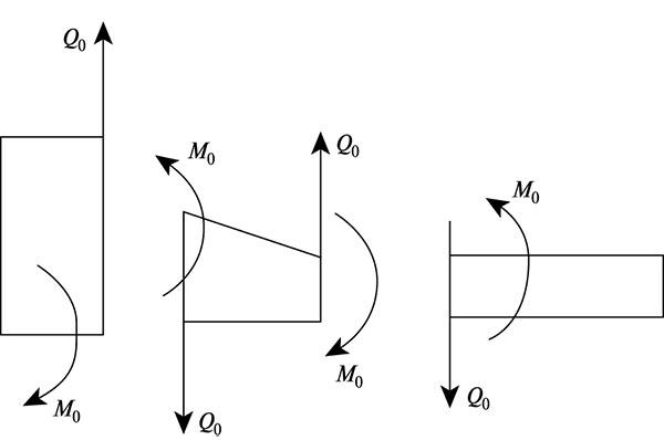 Рис. 4. Расчетная модель по методу Уотерса (упрощенная)