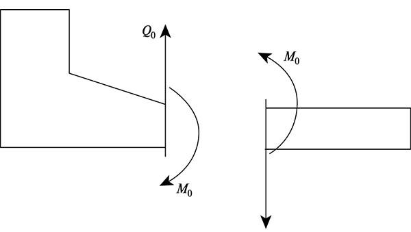 Рис. 5. Расчетная модель по методу Михайловского (упрощенная)
