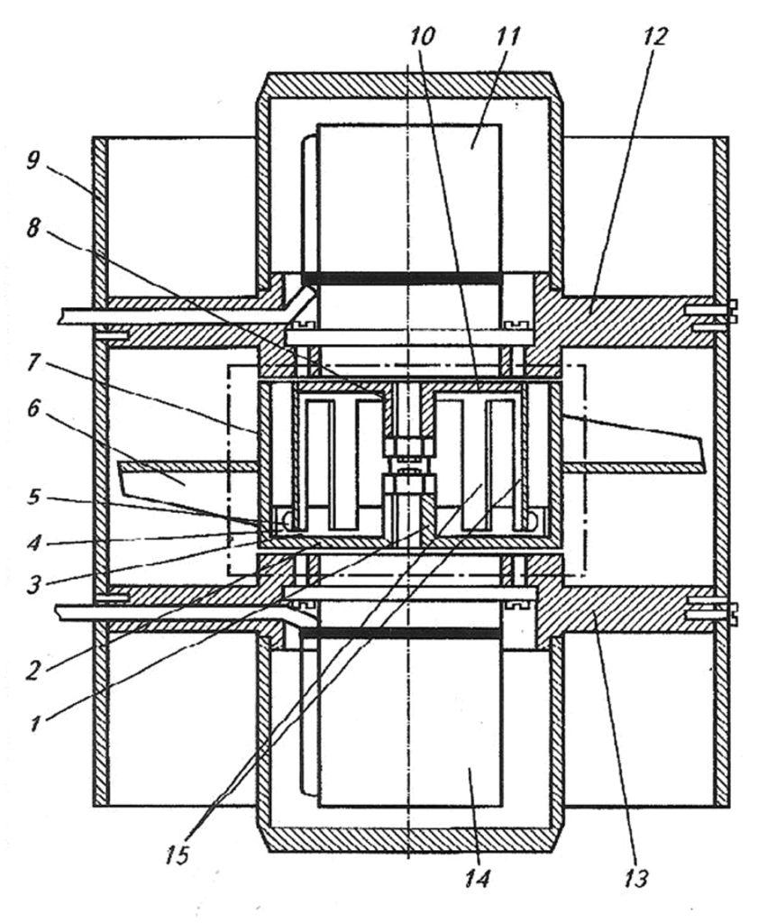 Рис. 4. Воздушный осевой вентилятор с приводом от основного и резервного электродвигателей: 1 – ступица колеса; 2 – рабочее колесо; 3 – стенка; 4 – ведомая полумуфта центробежной муфты; 5 – грузы; 6 – рабочие лопатки; 7 – обечайка вентилятора; 8 – ведущая полумуфта центробежной муфты; 9 – корпус вентилятора; 10 – стакан полумуфты 8; 11 – резервный электродвигатель; 12, 13 – кронштейны; 14 – основной электродвигатель; 15 – лепестки полумуфты 8