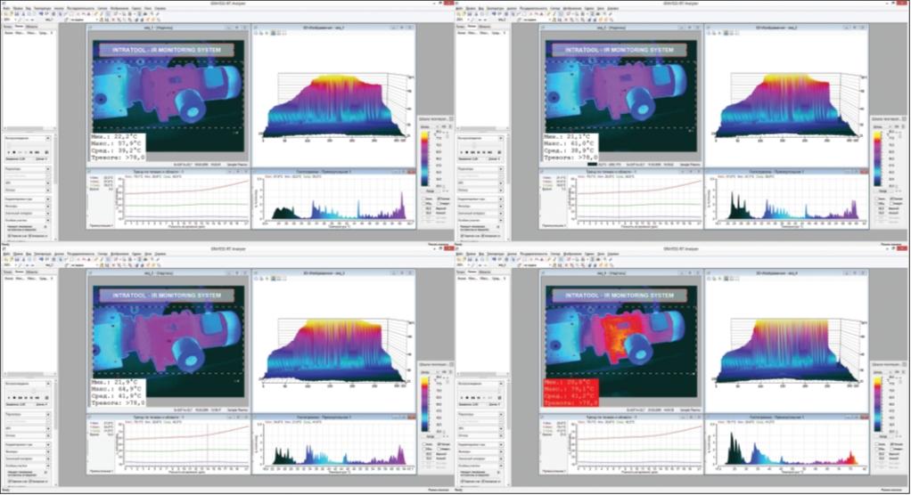 Рис. 5. Тепловизионная последовательность. Сравнение результатов съемки с заданным интервалом в программе IRT Analyzer