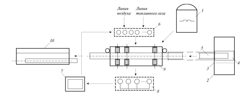 Принципиальная схема установки центробежного литья