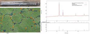 Рис. 1. Разгерметизация реакционной трубы установки УПВ: а – общий вид трубы после разгерметизации; б – данные РЭМ с картограммой распределения химических элементов в основном металле (оранжевый цвет – кремний, никель и ниобий, зеленый – железо, серый (темно-зеленый) – обогащенная хромом фаза); в – результаты ренгенофазового анализа состава образца сплава НК-40