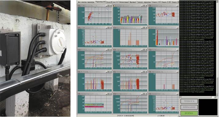 Рис. 3. Элементы системы мониторинга (а) и ее программное обеспечение (б)