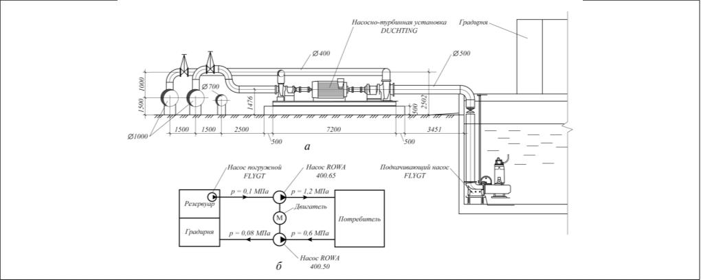 Рис. 6. Конструктивная (а) и принципиальная (б) схемы ВОЦ с рекуперацией кинетической энергии оборотной воды