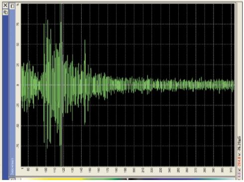 Рис. 1. Эхо-сигнал в аустенитном сварном соединении