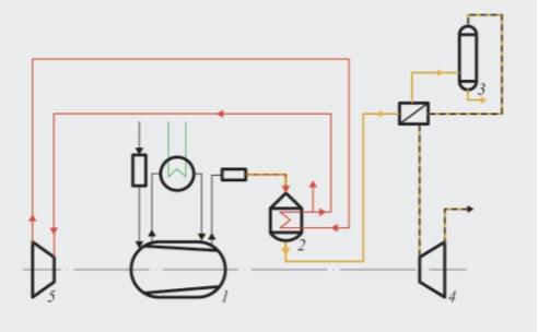 Рис. 2. Процесс с единым давлением (среднее/высокое): 1 – воздушный компрессор; 2 – блок окисления аммиака; 3 – абсорбционная колонна; 4 – детандер хвостового газа; 5 – паровая турбина