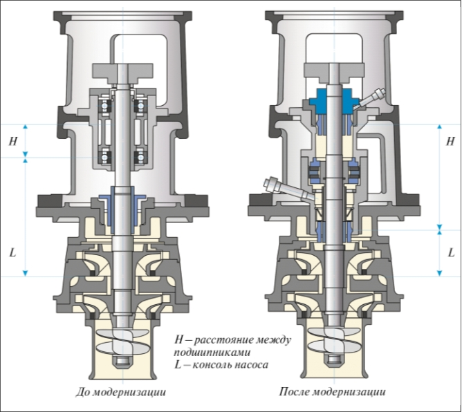 Рис. 3. Схемы конденсатного насоса КсВ 125-140