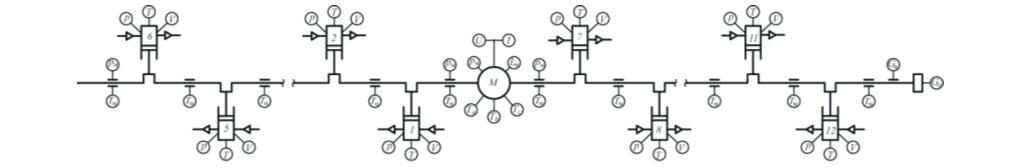 Рис. 1. Упрощенная схема поршневого компрессора с установленными датчиками: p – давление, вакуум; T – температура; V – вибрация; pм, Tм – соответственно давление, температура масла; Ta, Tb, Tc  – температура обмоток электродвигателя; U – напряжение питания электродвигателя; I – ток электродвигателя; Lм – уровень масла в электродвигателе; Gв – провис вала; Gо – осевой сдвиг