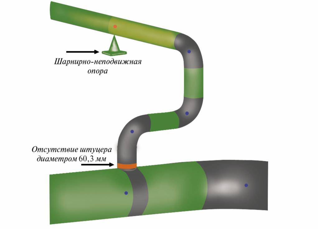 Рис. 2. Аксонометрическая схема трубопровода без штуцера (а)