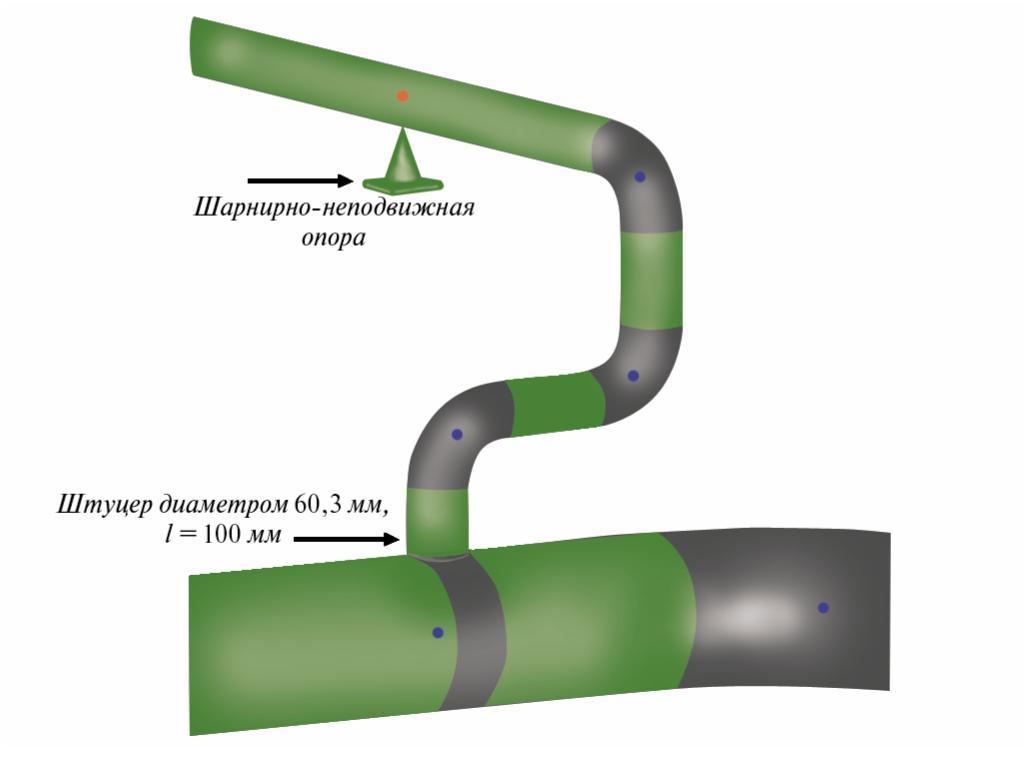 Рис. 2. Аксонометрическая схема трубопровода и со штуцером (б)