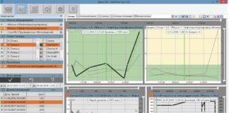 Рис. 5. Экраны пользователя программной платформы SAFE PLANT