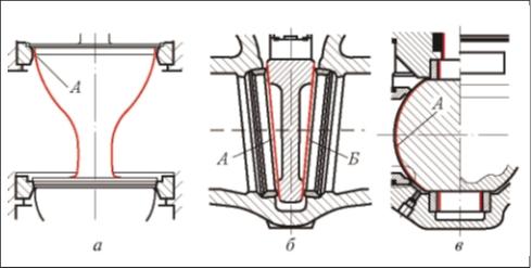 Рис. 1. Конструктивные схемы устройств: а – затвор клапана; б – фрагмент крана-задвижки; в – шаровый клапан; А, Б – поверхности, подвергаемые обработке (помечены красным)