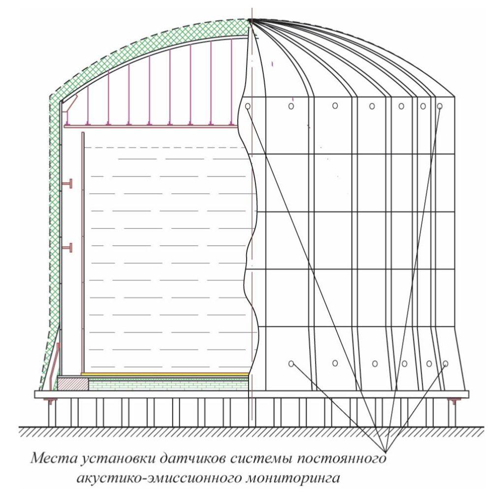 Рис. 3. Схема расположения ПАЭ на наружной поверхности ИР