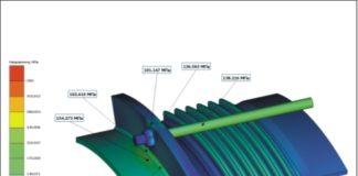 Рис. 6. Напряженно-деформированное состояние сильфонного компенсатора DN2340 для Магнитогорского металлургического комбината