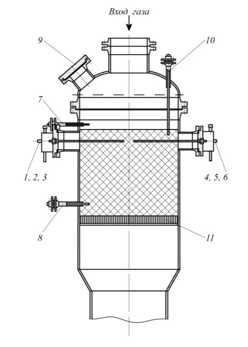 Рис. 1. Реактор дожига отходящих газов с верха абсорбционной колонны
