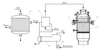 Рис. 2. Принципиальная технологическая схема реакторного блока нейтрализации формальдегидсодержащих газов