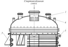Рис. 2. Реактор окислительного дегидрирования метанола в формальдегид конструкции ОАО «Тольяттиазот»