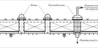 Рис. 2. Горизонтальный реактор синтеза метанола