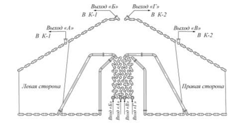 Рис. 1. Схема змеевиков печи П-1