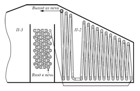 Рис. 3. Схема печи шатрового типа со спиралевидным змеевиком