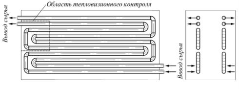 Рис. 6. Схема организации потоков трубчатой нагревательной печи коробчатого типа