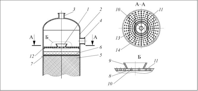 Рис. 1. Схема размещения распределительного устройства в виде горизонтальной кольцевой перфорированной перегородки с направляющим коническим стаканом в адсорбере с центральным вводом газового потока