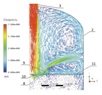 Рис. 2. Схема распределения потока газа в верхней зоне адсорбера над перфорированной перегородкой с направляющим коническим стаканом