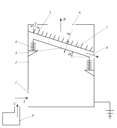 Рис. 2. Конструктивная схема электростатического очистительного устройства для очистки потока пылегазовоздушных выбросов от аэрозольных частиц загрязнений