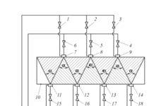Рис. 6. Система для равномерного распределения порошкообразного адсорбента в очищаемых пылегазовоздушных выбросах