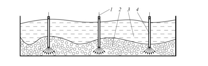 Рис. 6. Способ очистки сточных вод исходной смесью из порошков наночастиц железа и сплава никеля с хромом, растворенных в нитробензоле
