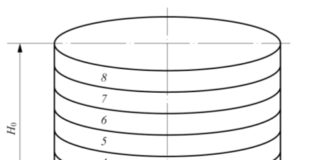 Рис. 1. Схема резервуара