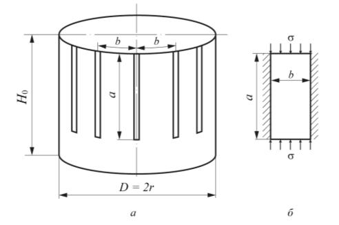Рис. 2. Схема расположения укрепляющих ребер жесткости (а) и расчетная схема пластины (б)