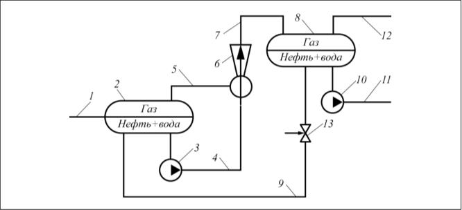 Рис. 3. Принципиальная схема утилизации попутного газа с максимальным использованием имеющегося оборудования