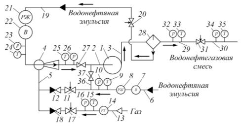 Рис. 3. Схема насосно-эжекторной системы для ДНС «Б»