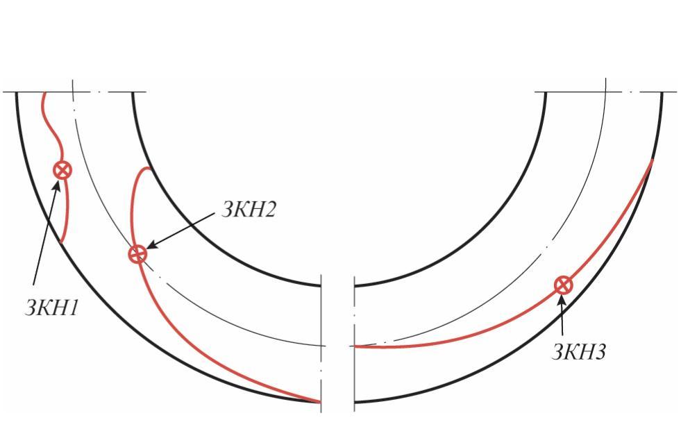 Рис. 3. Линии максимальной деформации и зоны концентрации напряжений (ЗКН1, ЗКН2, ЗКН3), выявленные методом МПМ на гибах трубопровода обвязки компрессорной станции