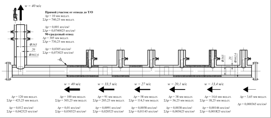 Бетон алакс момент инерции бетона