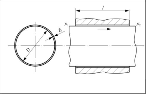 Рис. 1. Кольцевая щель с малым зазором δ