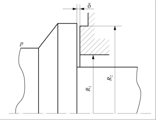 Рис. 2. Торцовая кольцевая щель