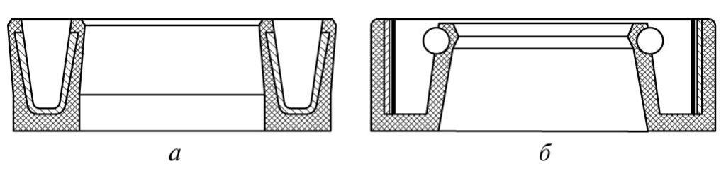 Рис. 1. Резиновые манжеты с подпружинивающим элементом для герметизации соединений с возвратно поступательным (а) и вращательным (б) движением