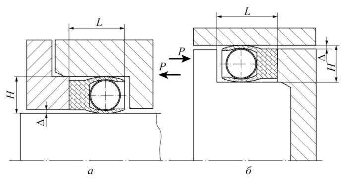 Рис. 5. Схема установки манжеты в канавке и рекомендуемые зазоры: а – уплотнение цилиндра; б – уплотнение поршня